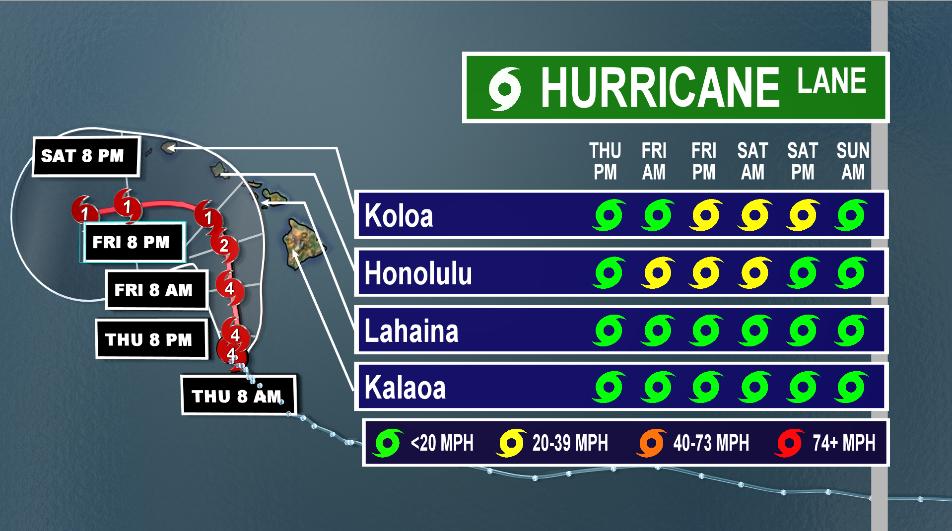 Hurrican Lane Forecast
