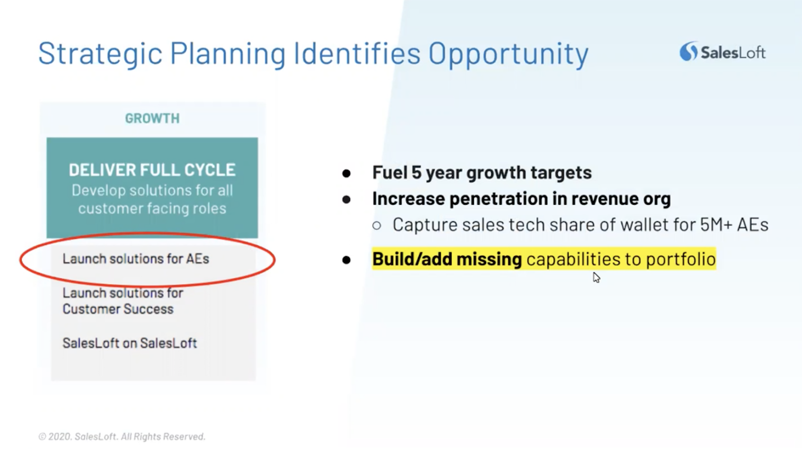 Strategic planning will help you to identify new opportunities.
