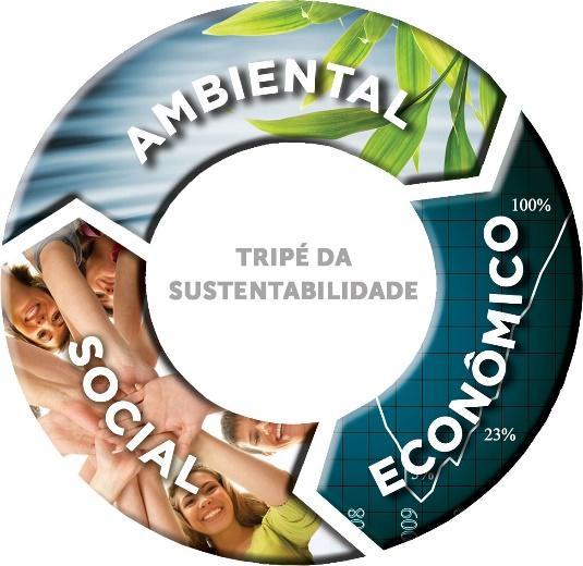 Sustentabilidade: Como deixar a oficina mais sustentável e ajudar o Meio  Ambiente? | MinhaOficina