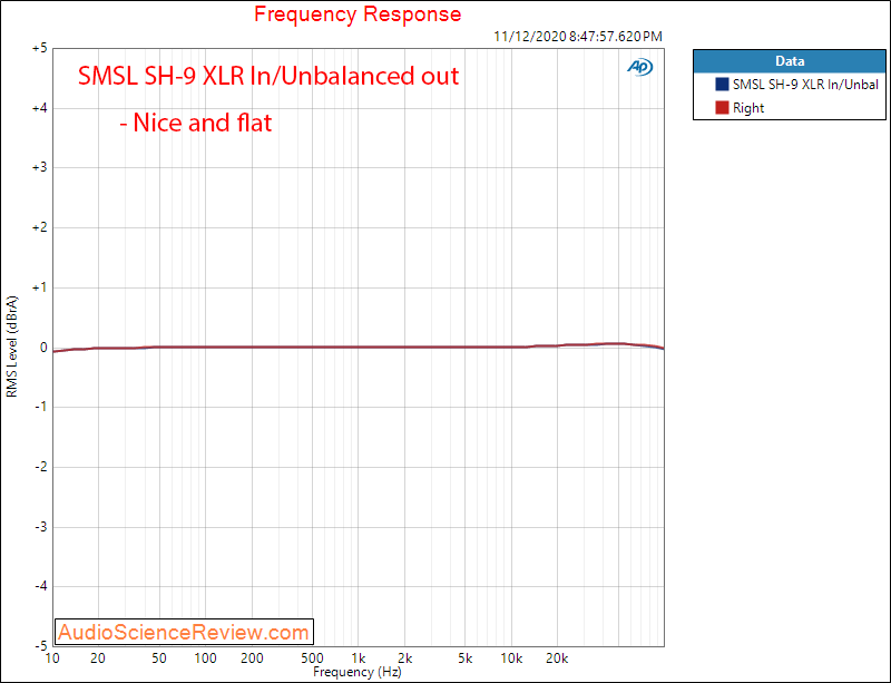 SMSL SH-9 Measurements Frequency Response.png