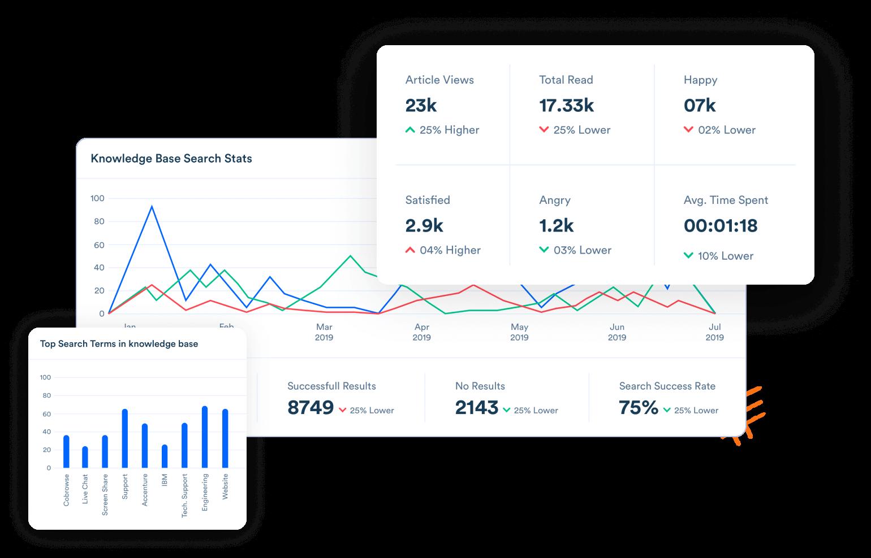 Acquire's Analytics