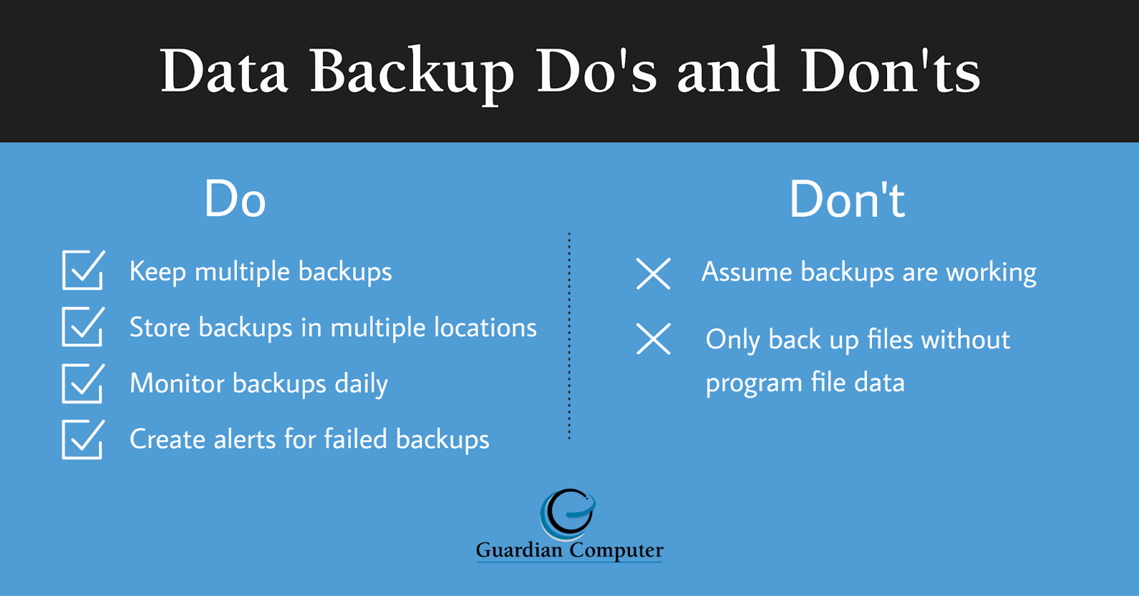 Keep reading or check out this infographic with do's and don'ts for data backups.