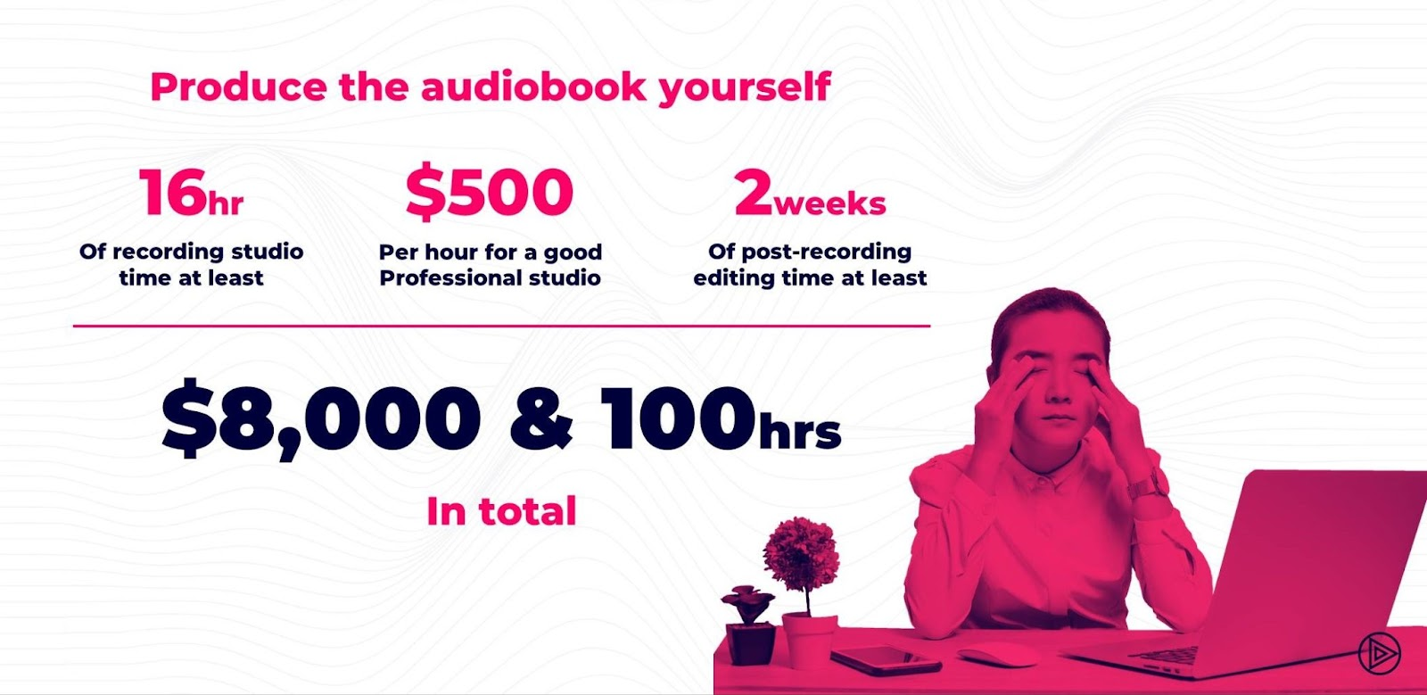 Produce the audiobook yourself