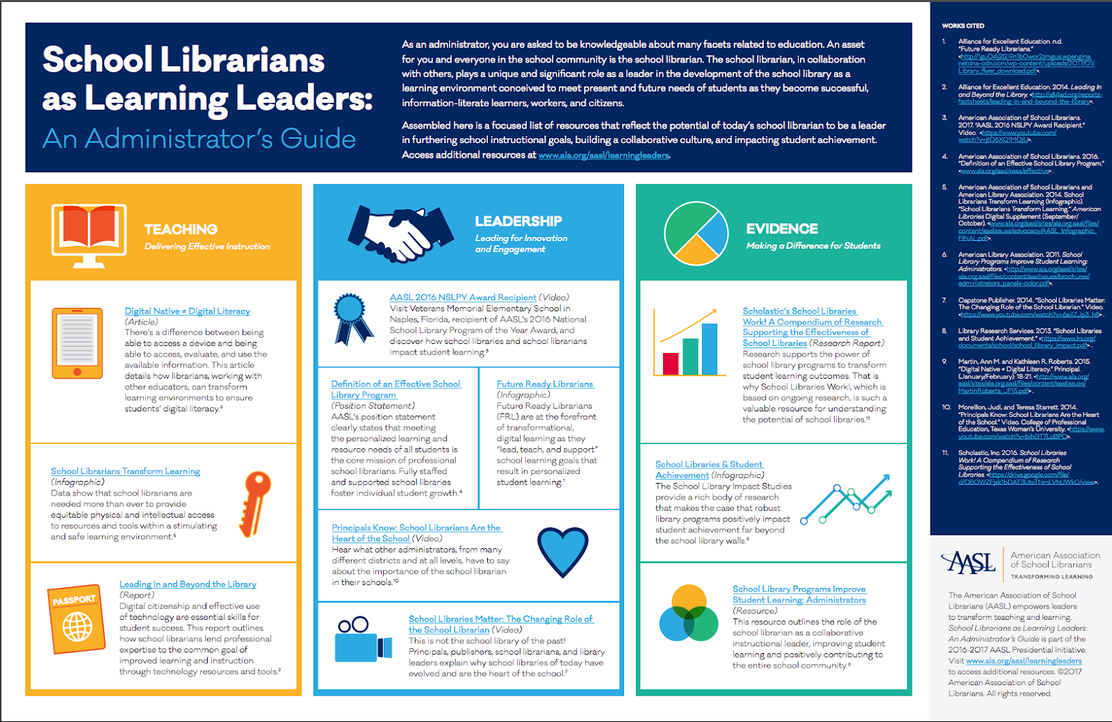 AASL School Librarians as Learning Leaders: An Administrator's Guide Infographic