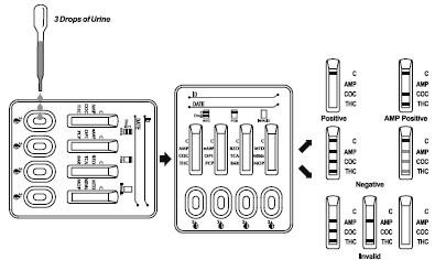 test-cassette-use.jpg