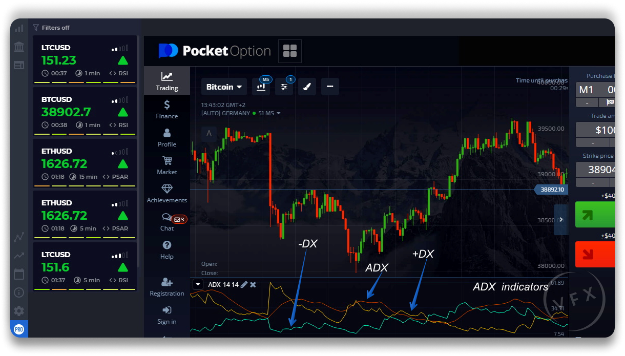 Calm and simple trading with ADX indicator