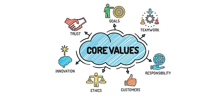 Core Values: Your Competitive Advantage - River Coyote Design