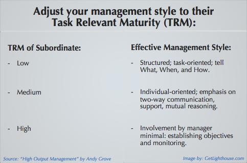 任务相关成熟度可以帮助您解决管理的最大挑战