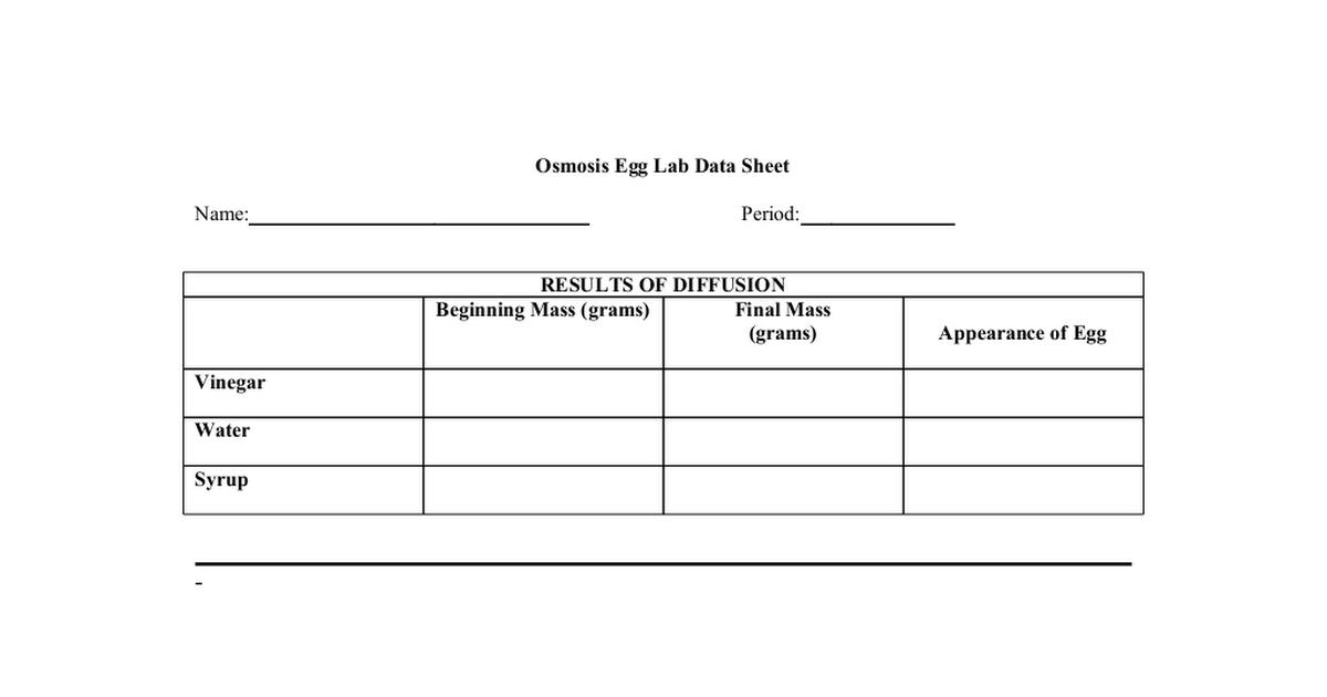 Osmosis Egg Lab Data Sheet.doc - Google Drive