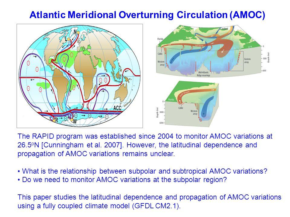 Image result for atlantic meridional overturning circulation