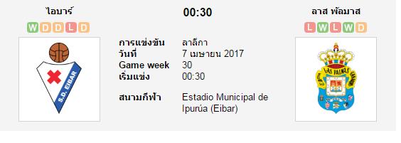 วิเคราะห์บอล เออิบาร์  VS  ลาส พัลมาส [ ลาลีกา สเปน ]