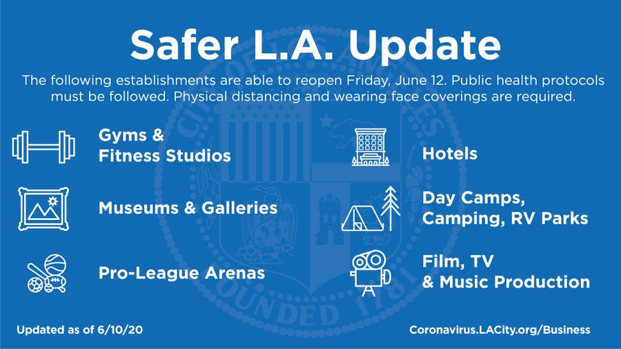 Los Angeles Safer At Home Emergency Order Business Opening Updates