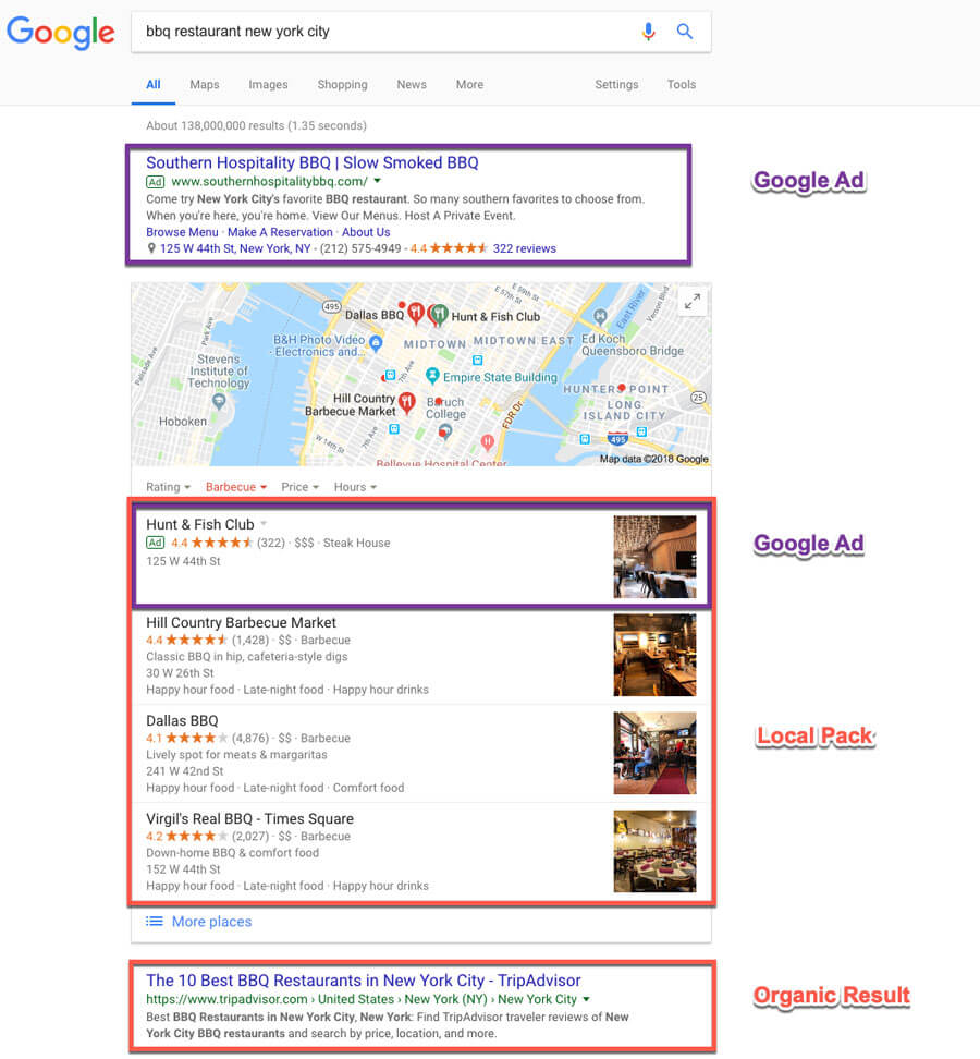 local seo for restaurants serp