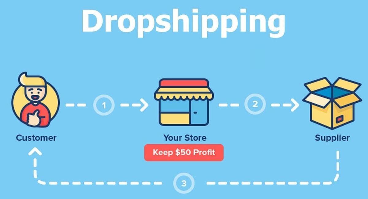 Tham gia mô hình Dropshipping – cộng đồng kinh doanh trực tuyến không cần vốn