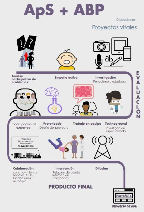 ApS + ABP Infograf.png