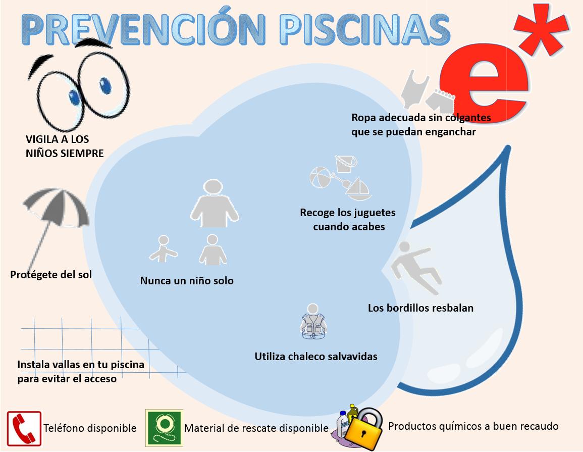 Resultado de imagen de prevención y precaución al sol y a la piscina