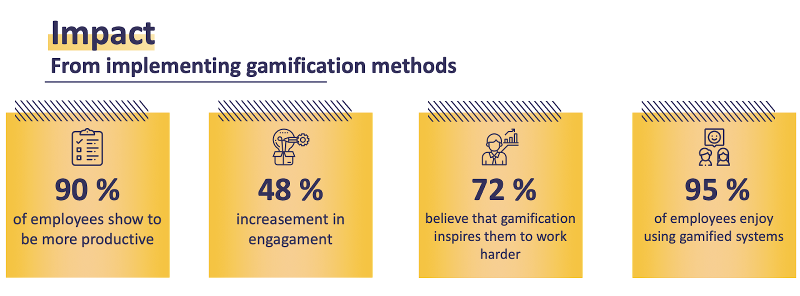 impact from gamification