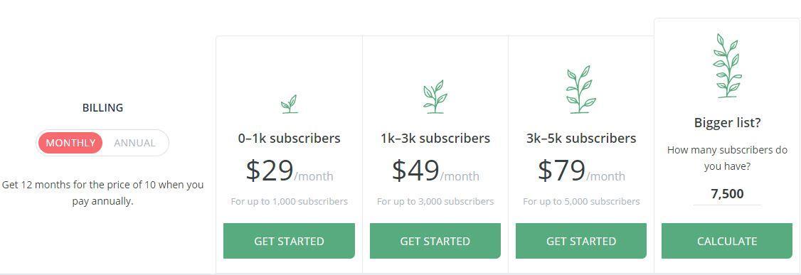 ConvertKit's pricing options