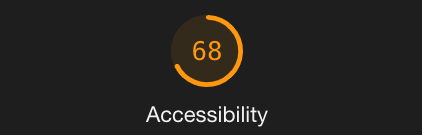 Image of accessibility score