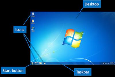 Desktop Elements