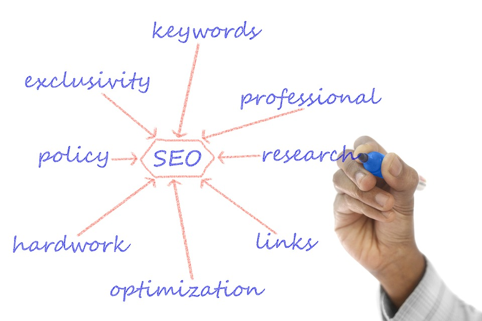 Visibility And Statistics Are Key To Successful SEO