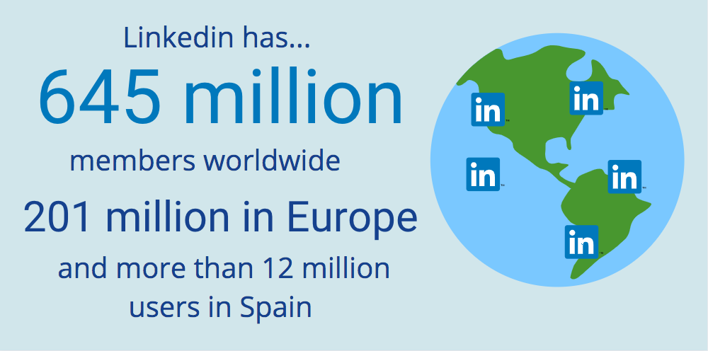 Linkedin has 645 million members worldwide