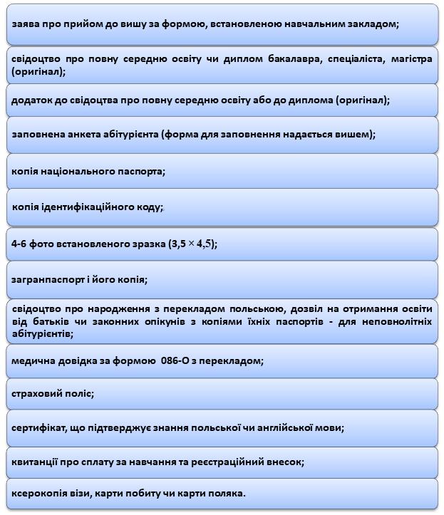 Вступ до польських ВНЗ: що потрібно знати абітурієнту з України