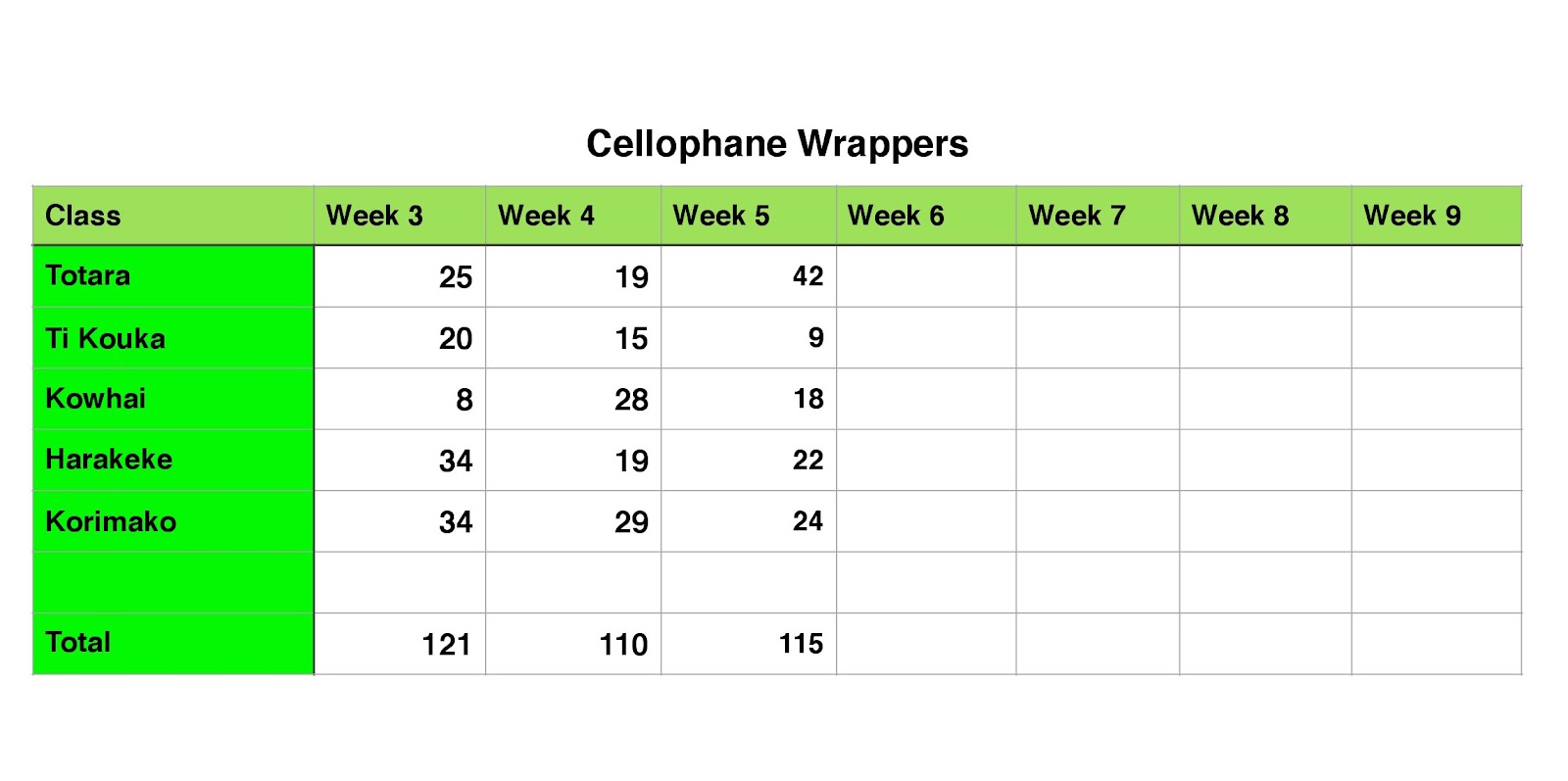 cellophone