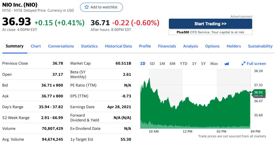NIO Stock Review Stock Summary