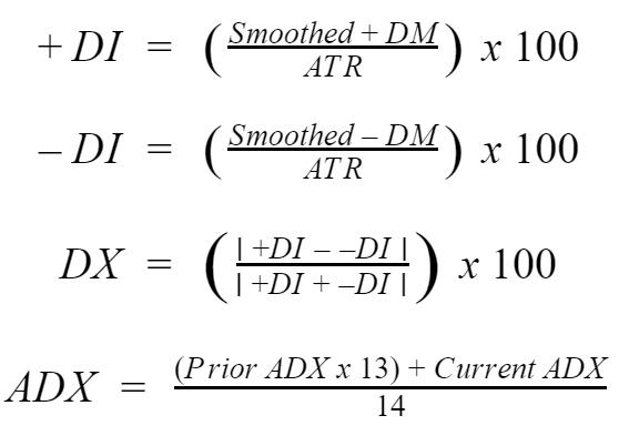 Average Directional Index Formula