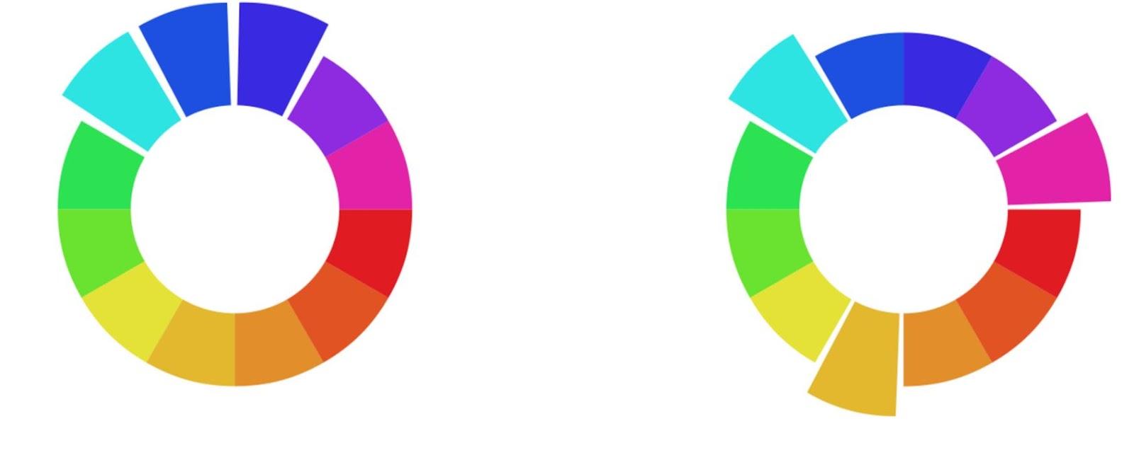 Guía completa: El significado de los colores en Marketing - rI7pJSpqbDcrDuDp29tDbnVq QOj7 EHcgdaDM0j68tR gx2kmnEEQl8iLv7UF2C9sSJLO3LxBhDvuYYGItcoRSgeupJTd87ru4OQ9KdXbW4Lora GKiXsu13laRZQtWpsFUmgtn
