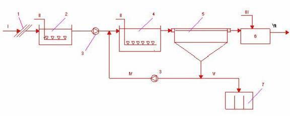 http://www.dostbinhdinh.org.vn/HNKH7/T_luan56_files/image002.jpg