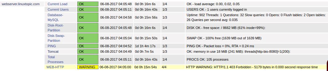 tomcat-web-service.png