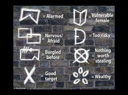 Criminals mark houses |Rekord Moot