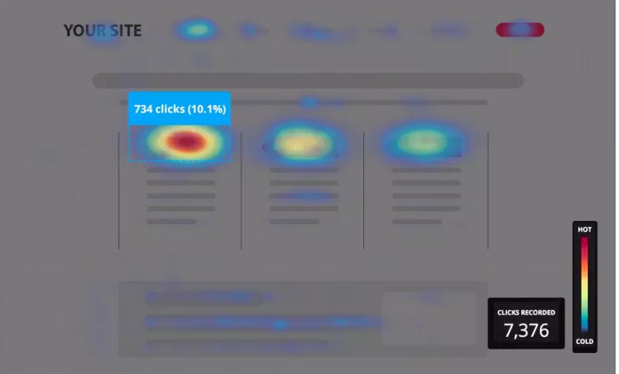 Hotjar is a website heatmapping tool