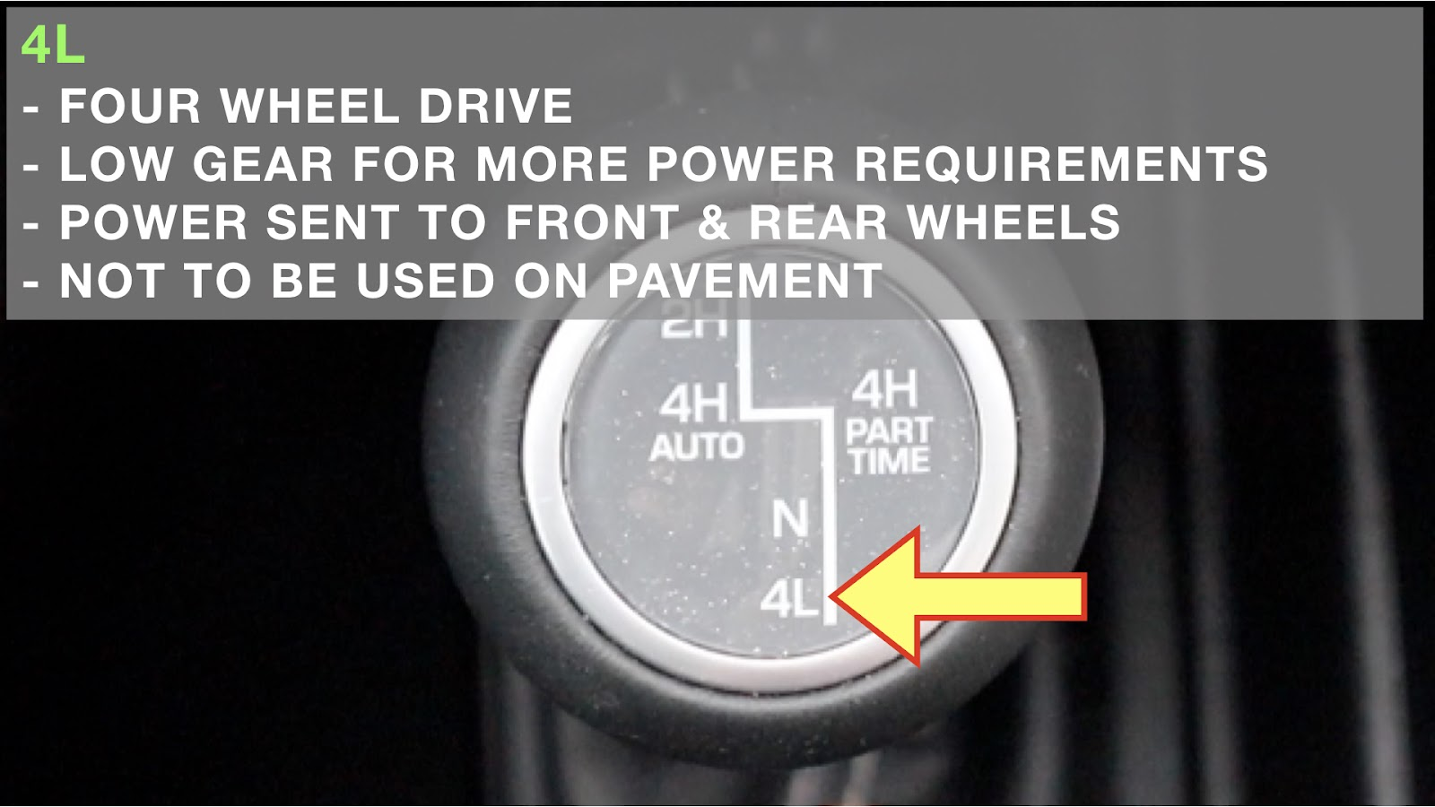 Image showing the 4L setting when using 4wd in a Jeep Wrangler