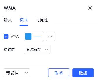 WMA,WMA指標,WMA均線,WMA公式,WMA線,WMA SMA,WMA是什麼,WMA優點,WMA缺點,WMA指標參數,WMA指標設定,WMA指標教學,WMA指標實戰,WMA指標用法,WMA指標計算,