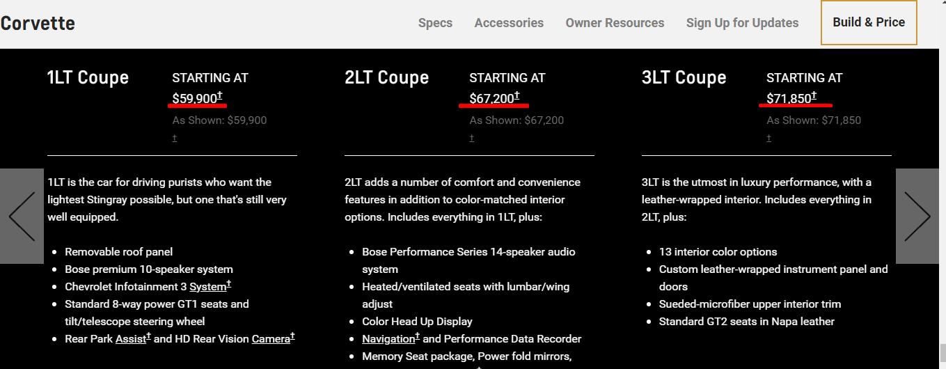 Сколько стоит новенький Corvette Саши Риддика