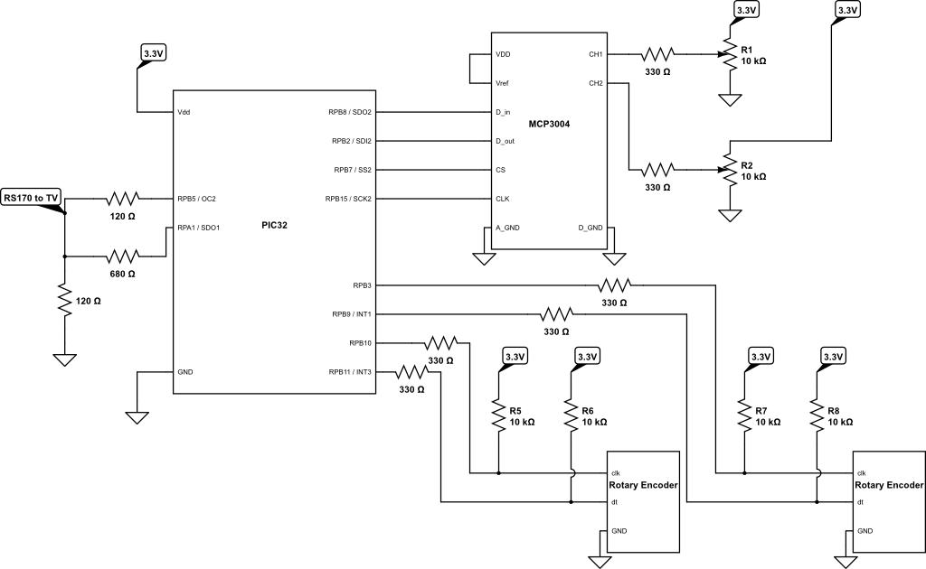 Overall System Schematics