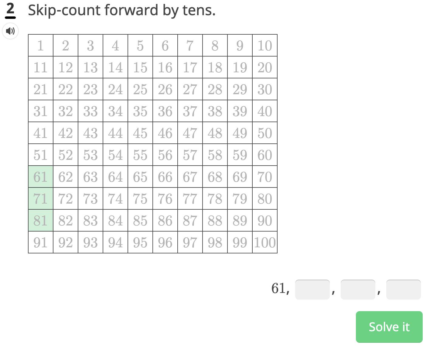 Sample problem showing number chart problems. Specifically, in this question, using the number chart to skip-count forward by 10's from 61.