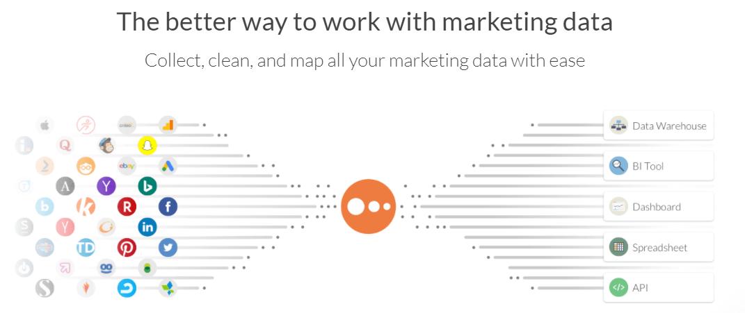 funnel.io marketing analytics tool