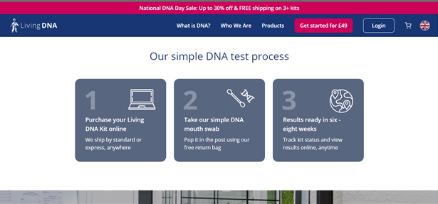DNA testing with Living DNA