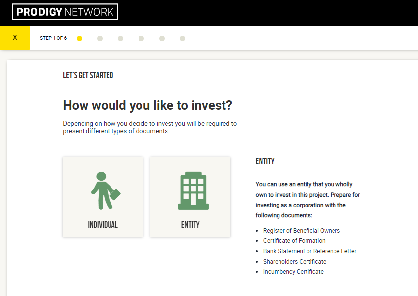 How to Start a Real Estate Crowdfunding Platform - investing process