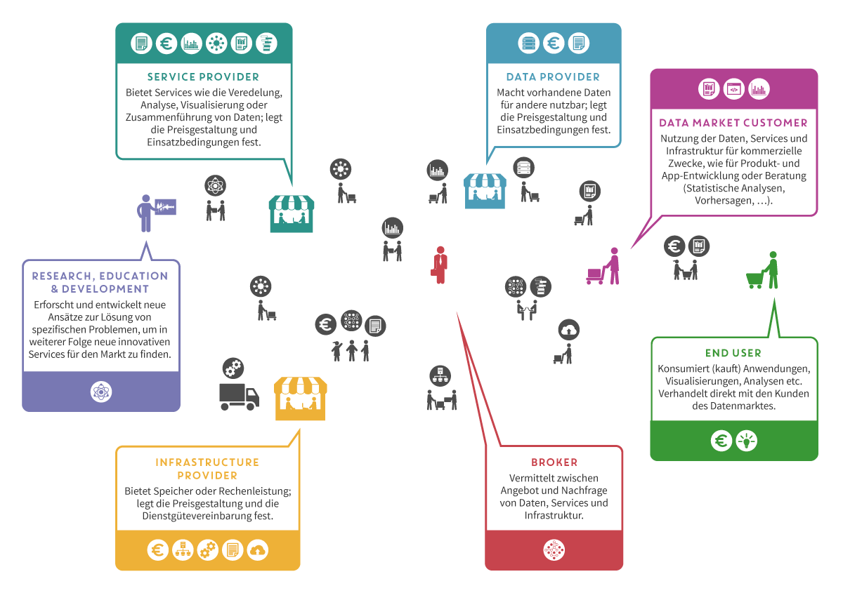 datamarket_graphic