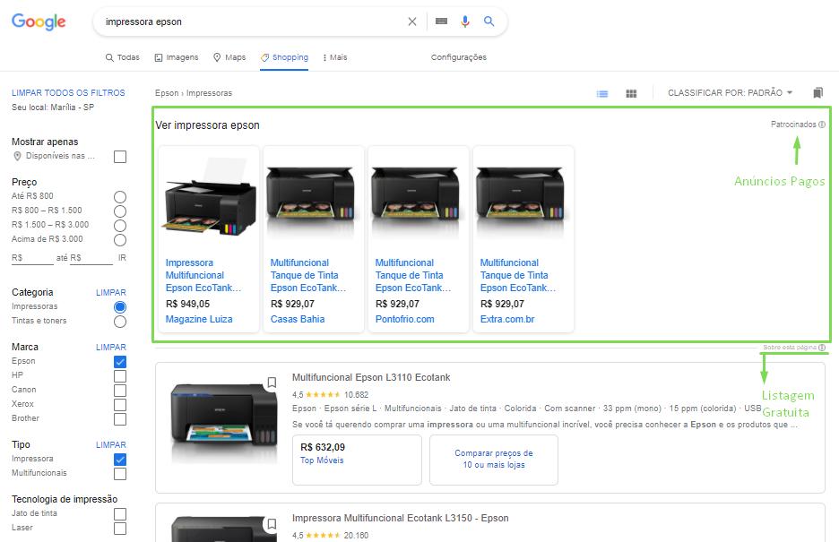 google shopping listagem gratuita x anúncios