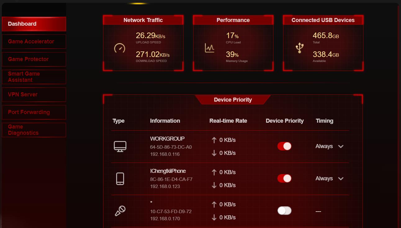 TP-Link AX11000 網路速度測試