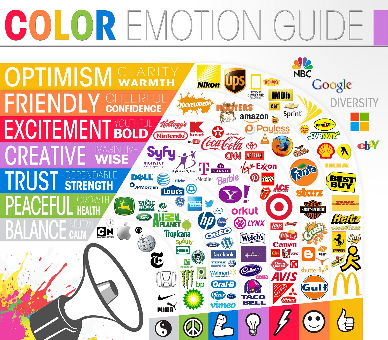 color psychology, digital marketing, branding, color, logo, design