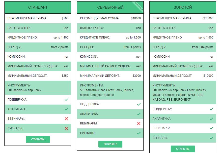 Обзор брокера Colibri FX: условия торговли, отзывы