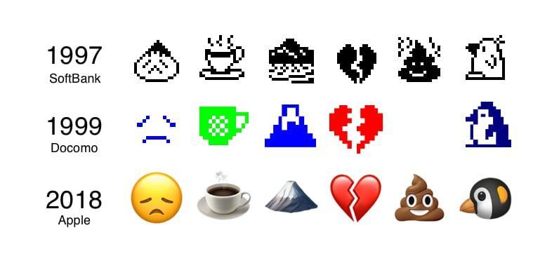 https://blog.emojipedia.org/content/images/2019/03/emojipedia-softbank-docomo-apple-1997-1999-2018.jpg