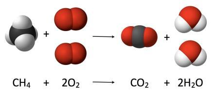C:\Users\Irpan.purnamansyah\Downloads\Combustion_reaction_of_methane.jpg